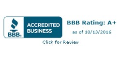 Awards And More, Inc. BBB Business Review